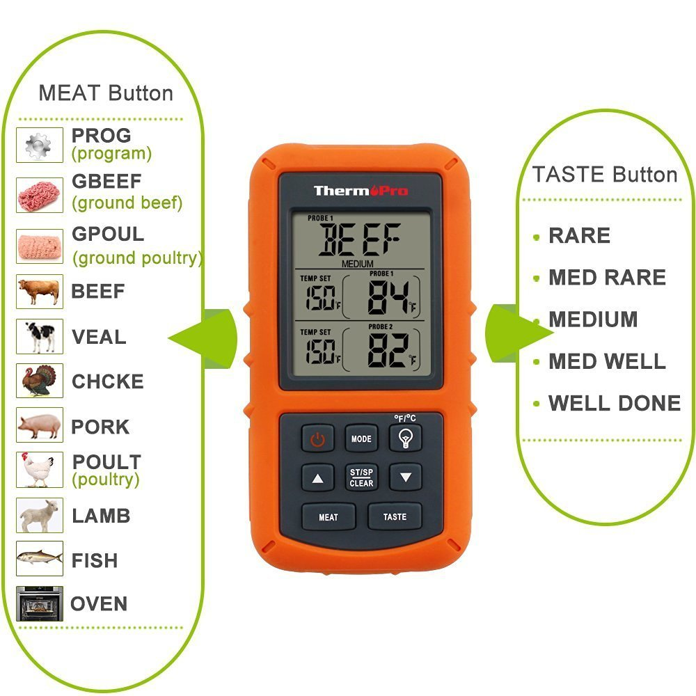 Thermopro Wireless Meat Thermometer,  ThermoPro TP20 Easy Preset Functions