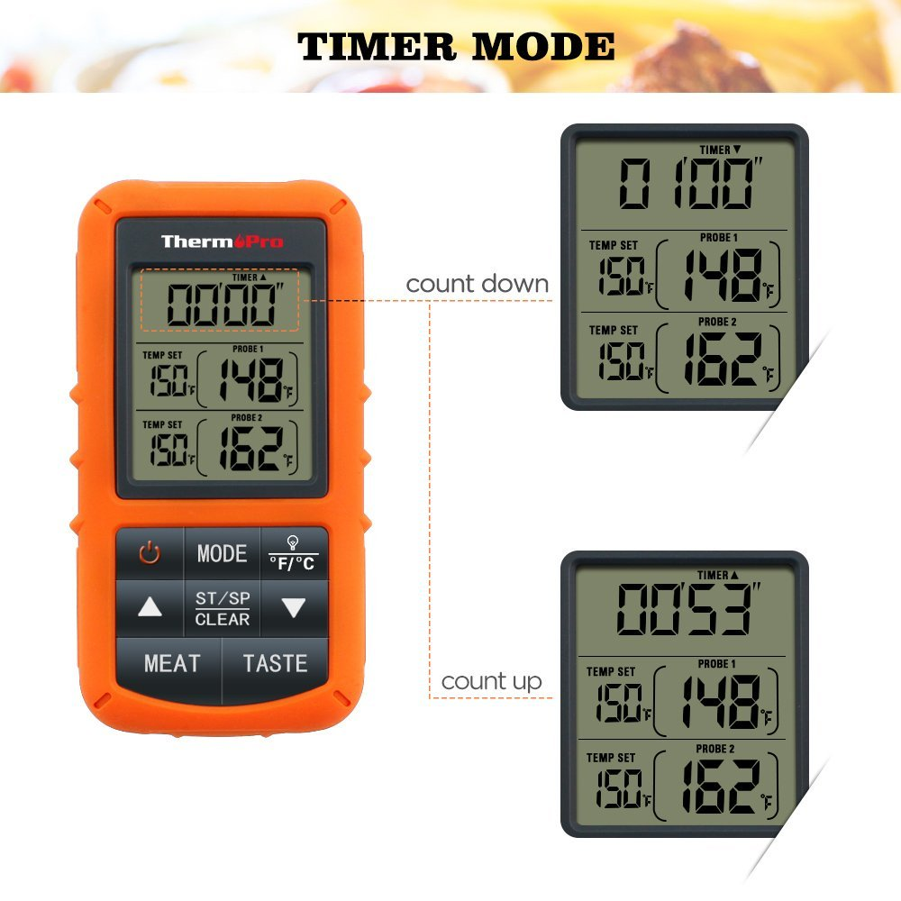 Thermopro Wireless Meat Thermometer, Timer Mode and Temp Settings