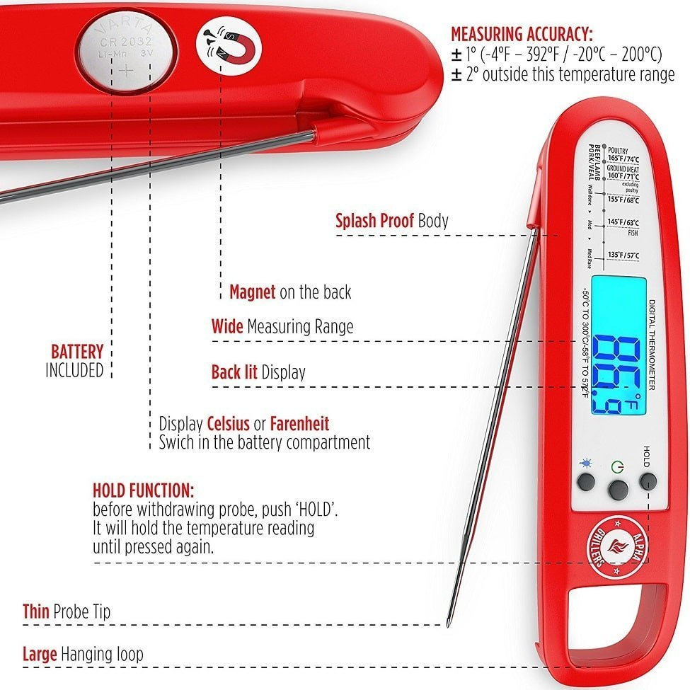 Instant Read Thermometer Ratings, Alpha Grillers Thermometer