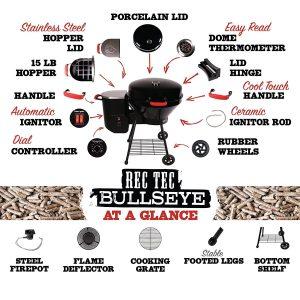 Rec Tec Grills Bullseye RT-B380 Wood Pellet Grill Features